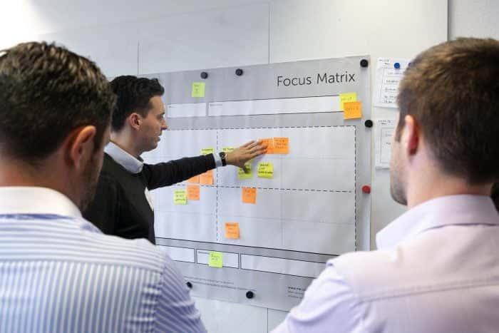 Mitarbeiter von Daimler EQ arbeiten an einem Focus Matrix Canvas von Me & Company