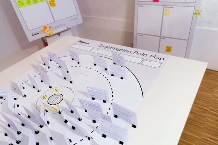 Durchführung eines Business Design Sprints anhand einer Organisation Role Map