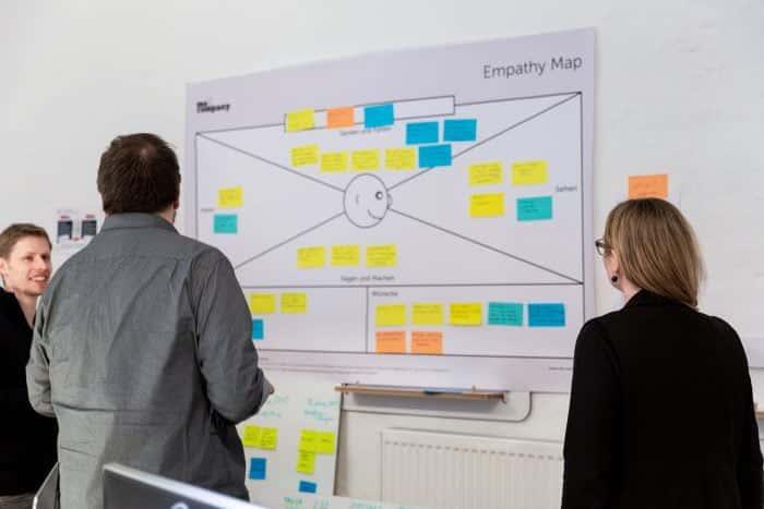 Mitarbeiter arbeiten im Rahmen eines Service Design Sprints co-kreativ an einem Empathy Map Canvas
