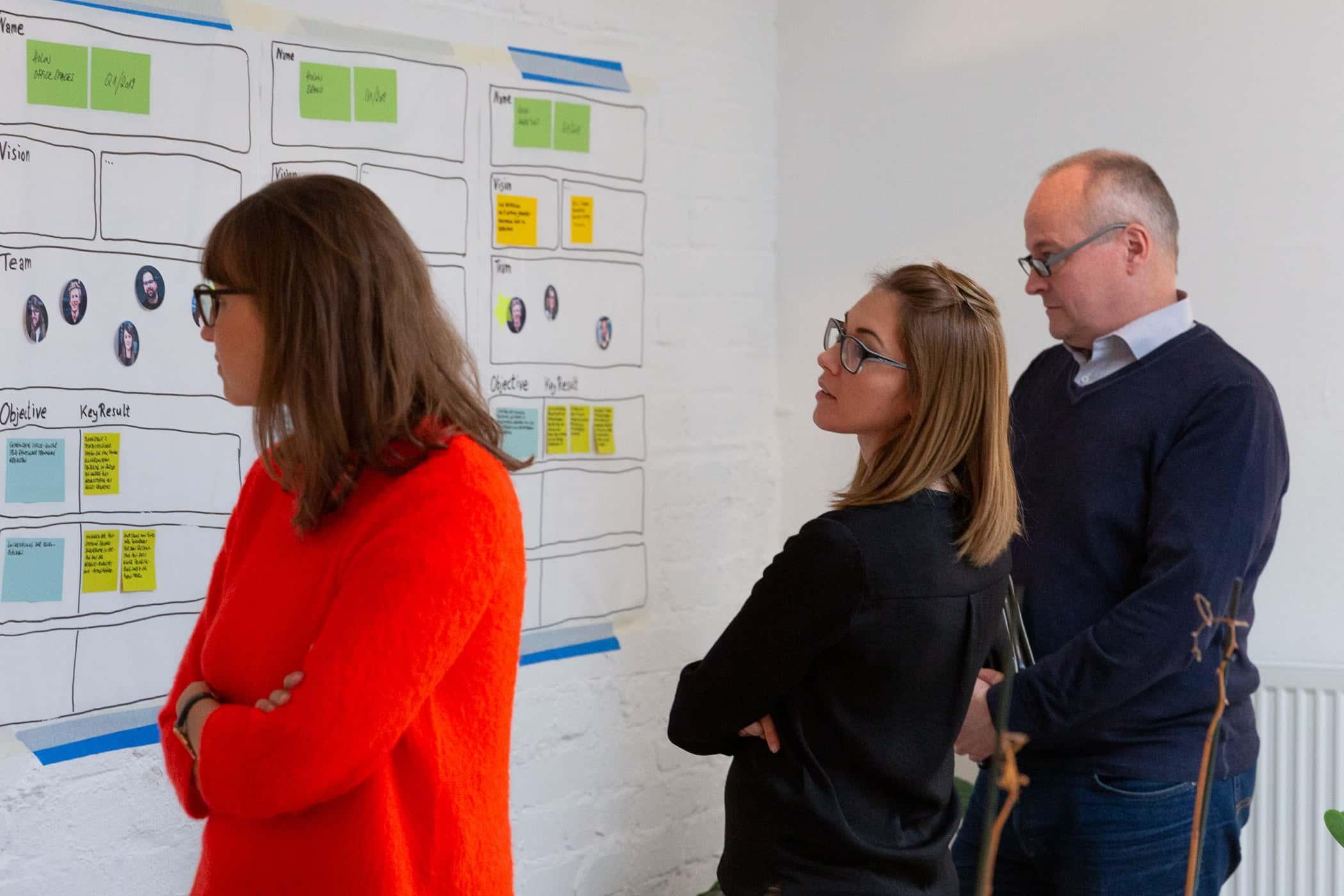 Teilnehmer der Agile Pioneers Masterclass vor OKRs Canvas von Me & Company