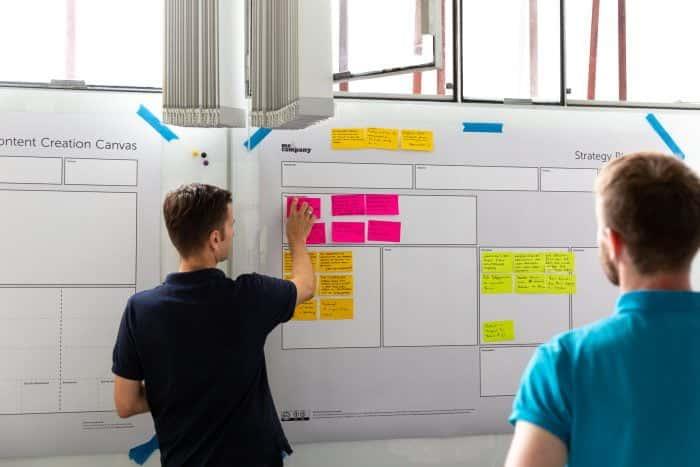 Zwei Personen arbeiten an einem Strategy Blueprint von Me & Company