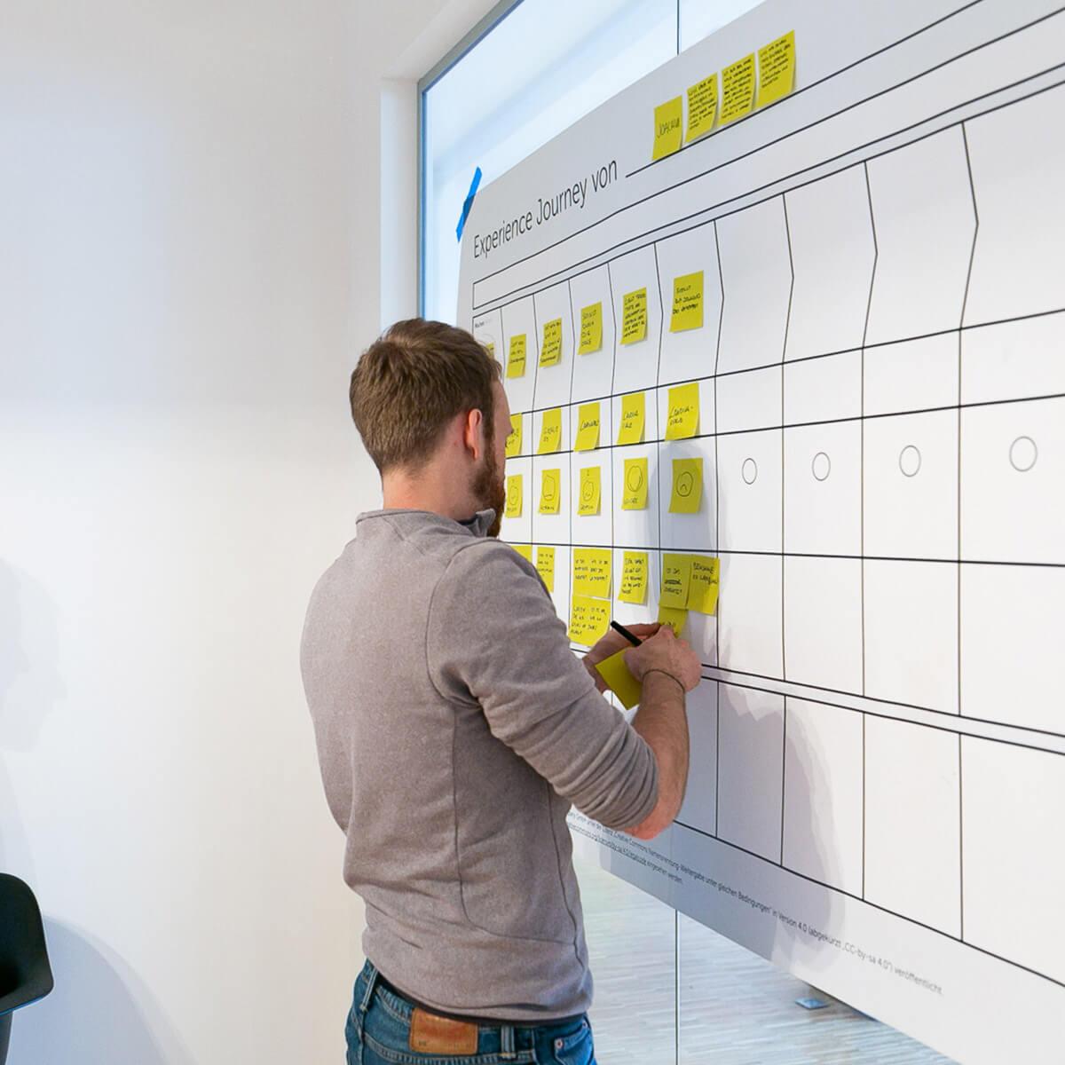 Mitarbeiter von Me & Company entwickelt eine Experience Journey in seiner Rolle als Customer Journey Strategist