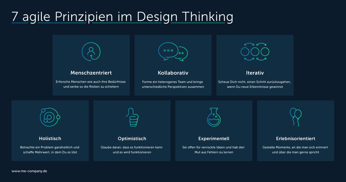7 agile Prinzipien im Design Thinking