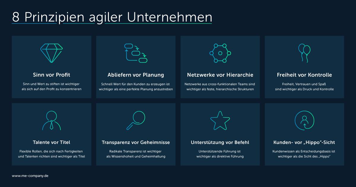 8 Prinzipien agiler Unternehmen