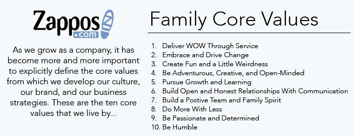 Die Zappos Prinzipien: Family Core Values