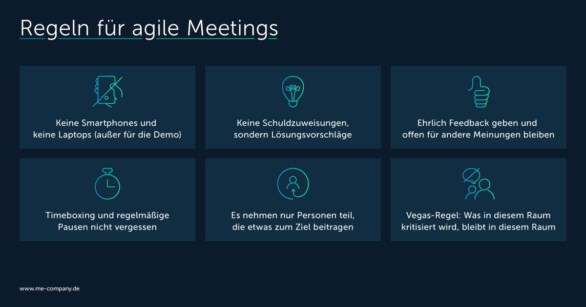 6 Regeln für agile Meetings (Sprint Review, Retrospektive, Sprint Planning)