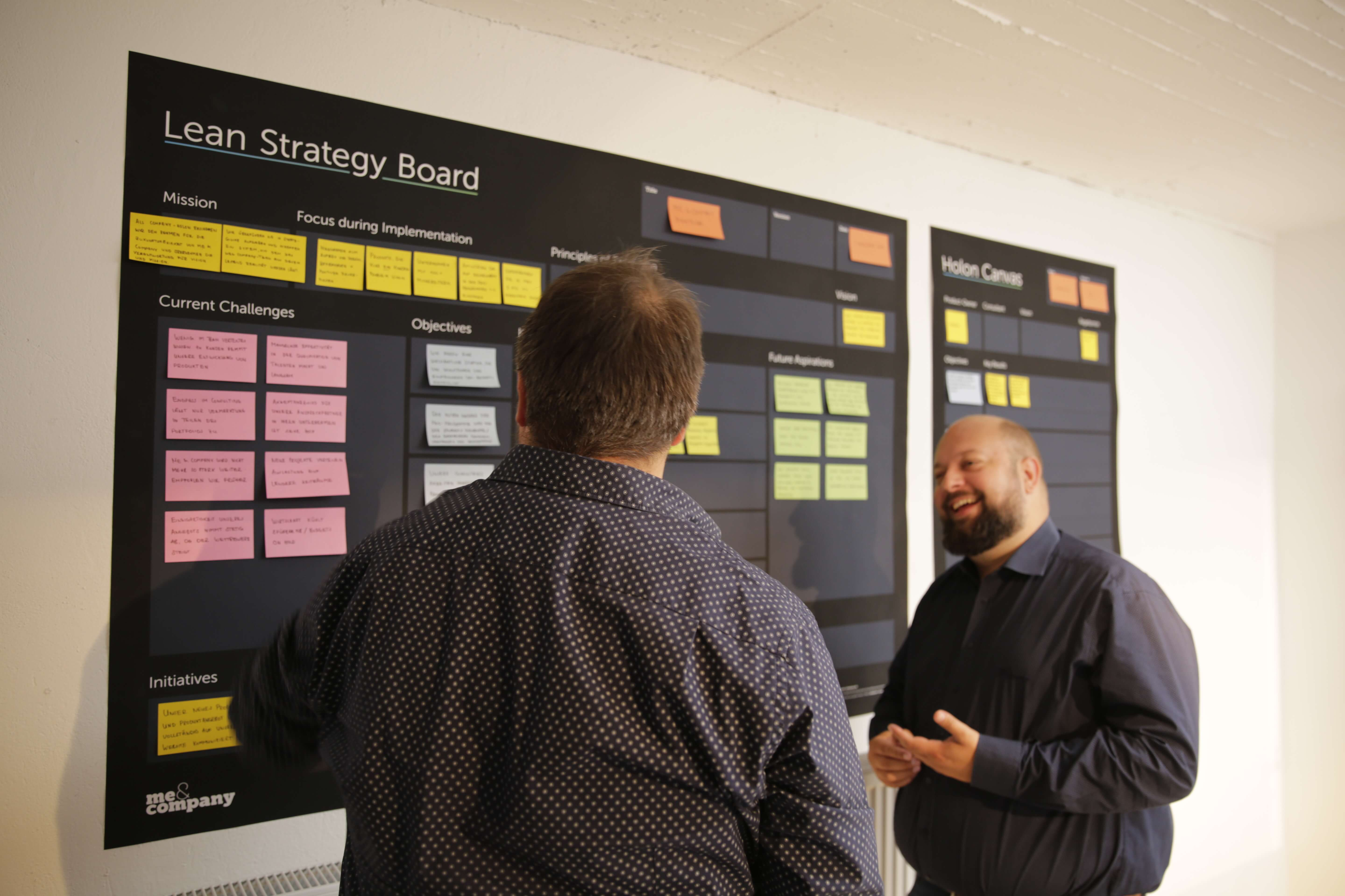 Lean Strategy Board: Führungsmethode zur Definition von Rahmenbedingungen in agilen Teams