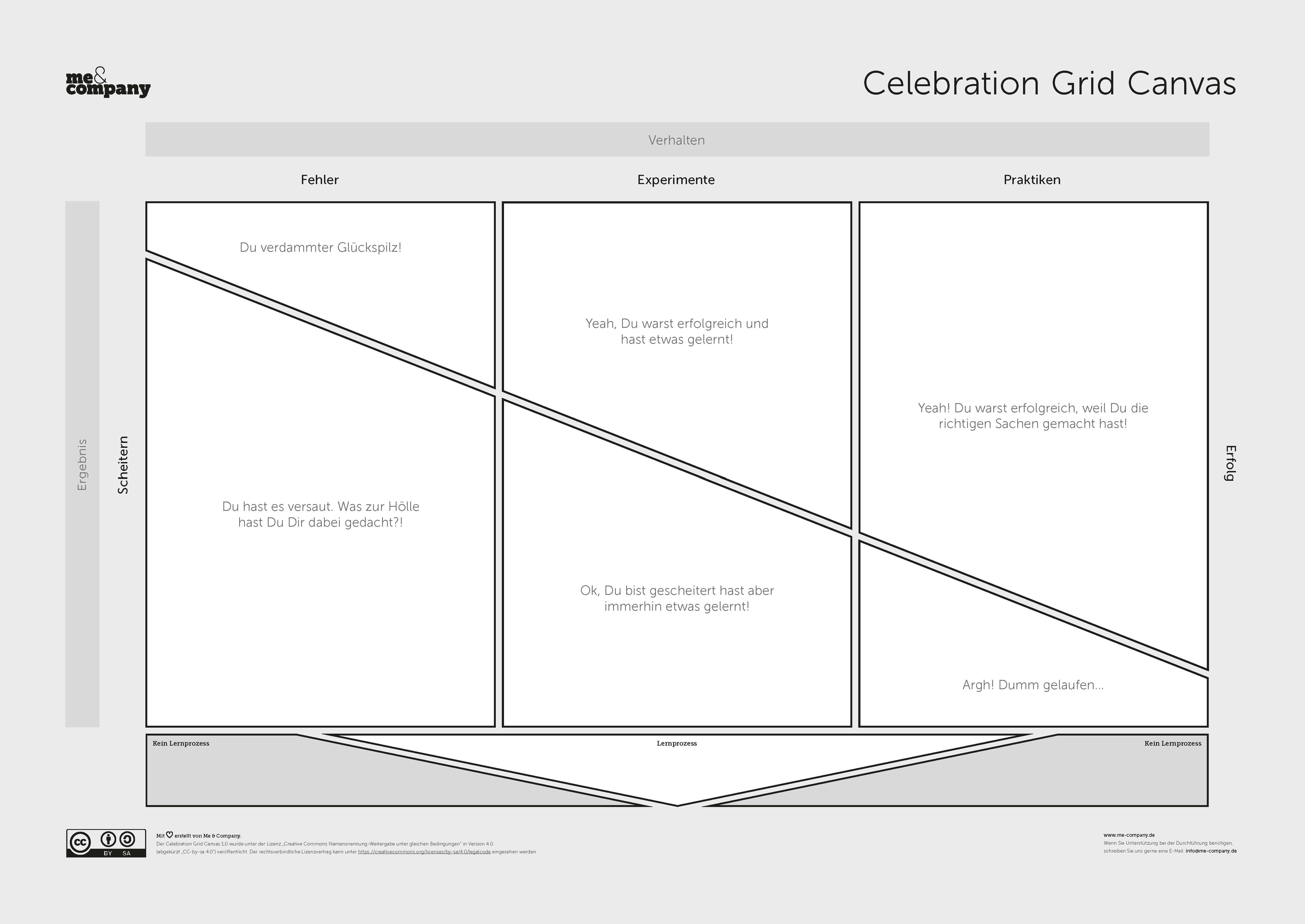 Me and Company Celebration Grid Canvas