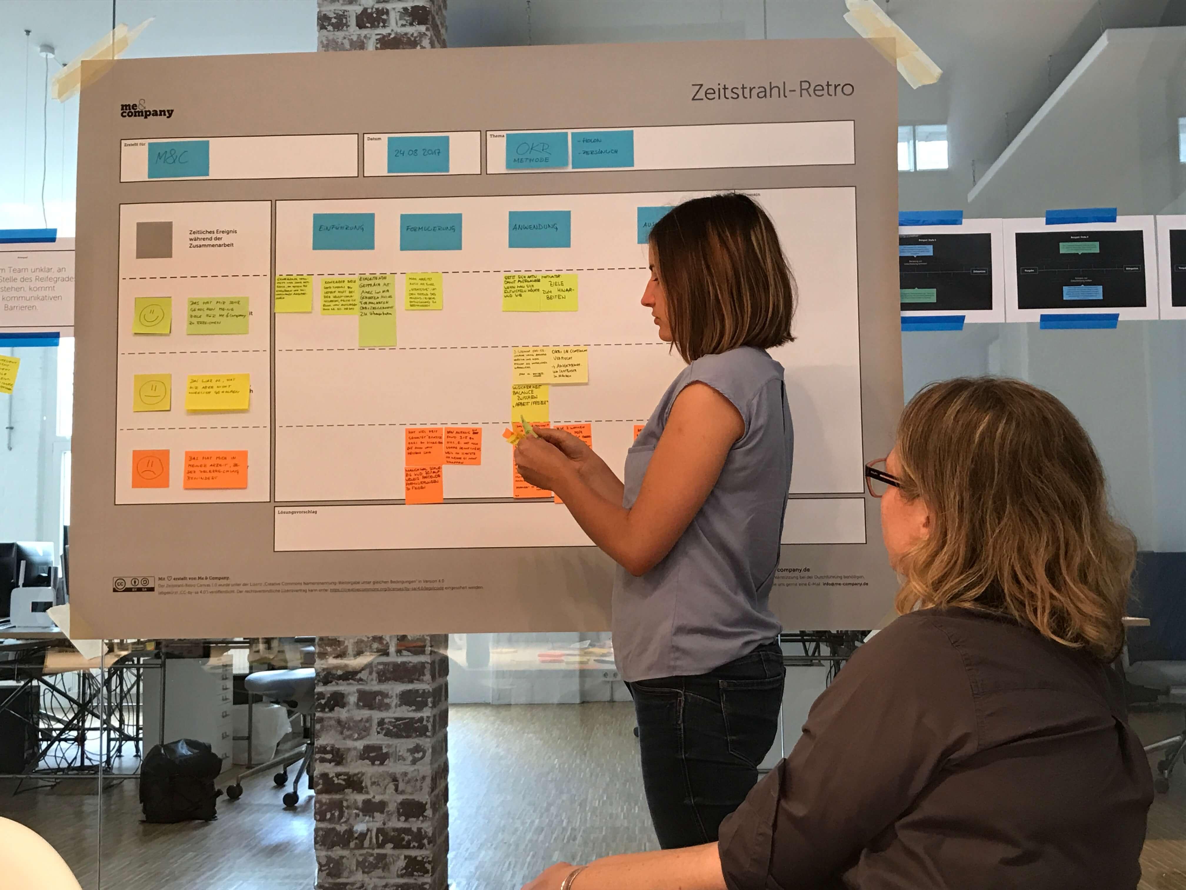 Agile Performance Management mit Zeitstrahl Retrospektive